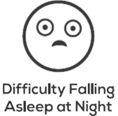 Difficulty Falling Asleep at Night