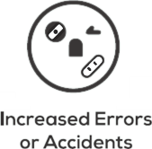 Increased Errors or Accidents